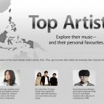 เปิดตัว iTunes Music Store ในไทยไร้เงา RS, Grammy, True หรือค่ายใหญ่จะไม่เอาด้วย ?