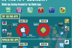 mobile-apps-under-attack-00