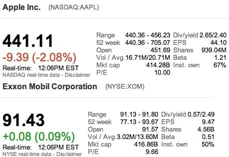 apple-stock-exxonmobil-2013