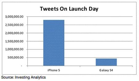 Twitter_Analysis