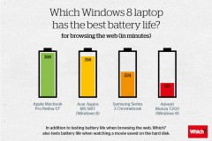 windows-8-battery-life