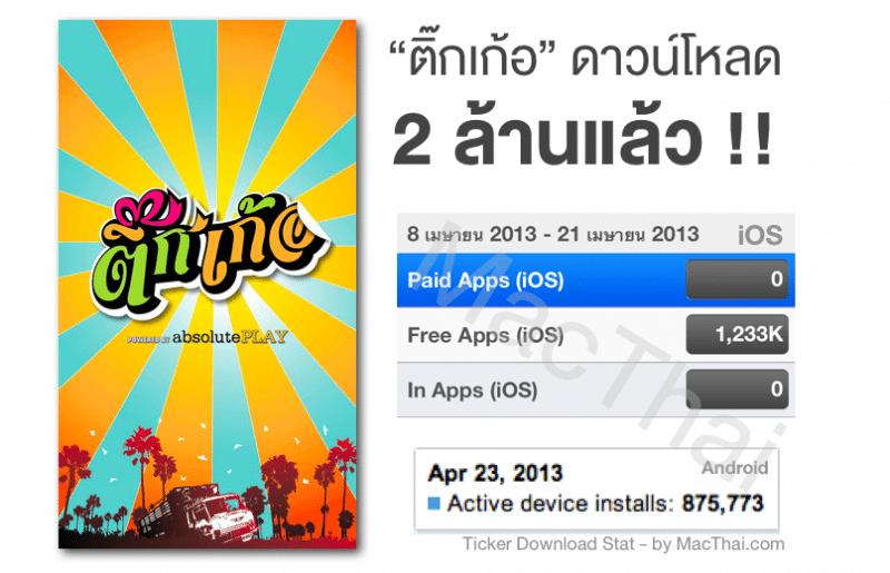 ติ๊กเก้อ-สติ๊กเกอร์-download-2-ล้าน