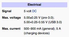 ความต่างศักย์สูงสุด 5 V เท่านั้น