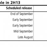 คาดการณ์ล่าสุด iPhone 5S, iPhone mini, iPad 5 มาเดือนกันยายน ส่วน iPad mini จอ Retina รอไปก่อน