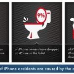 ผลสำรวจชี้สถานที่คนทำ iPhone ตกน้ำบ่อยที่สุดคือโถส้วม