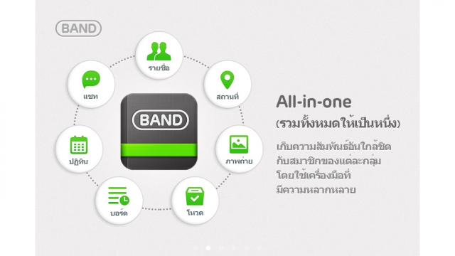 โฆษณาแบบ Slide Show ของ Line Band
