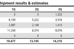 13.09.04-iPad_EMS-1