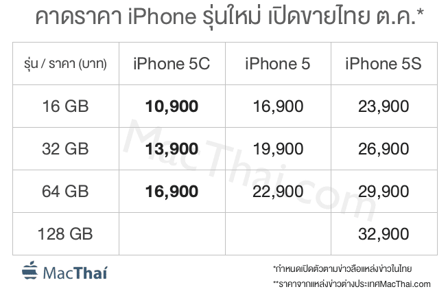 macthai-leak-iphone-5s-iphone-5c-thai-2