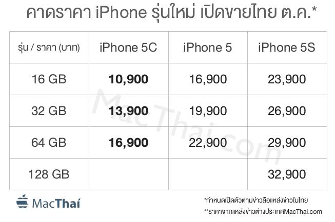 macthai-leak-iphone-5s-iphone-5c-thai-2