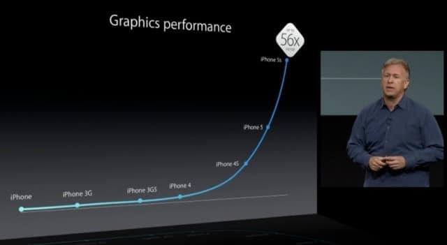 schiller_iphone-5s_graphics