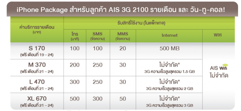 ais-iphone5s-5c-price-package