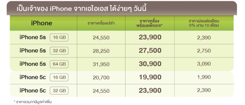ais-iphone5s-5c-price-package2
