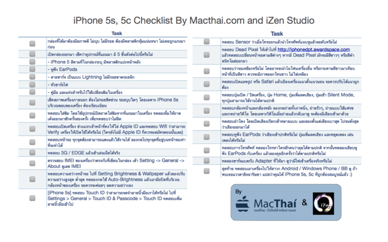 iphone5s-5c-checklist.002