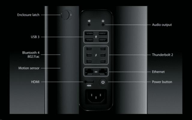 mac-pro-backside