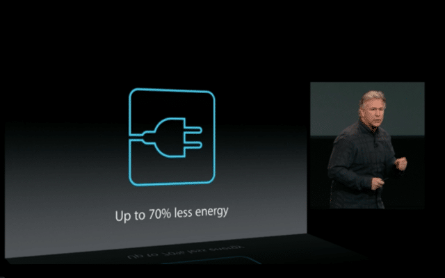 mac-pro-energy