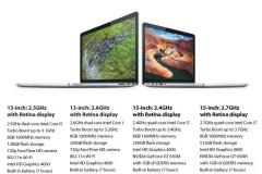 macbook-pro-retina-price