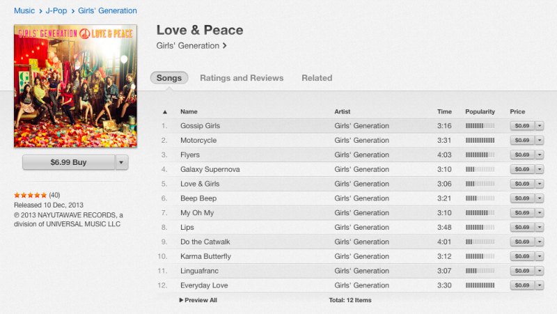 album-love-peach-snsd-and-miracle-in-december-exo-on-sale-in-itunes-store-thailand3