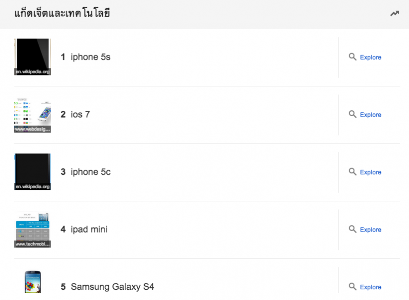 iphone-5s-ios-7-iphone-5c-top-thai-search-on-google-zeitgeist-2013
