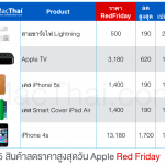 macthai-apple-red-friday-sell-top-5-discount