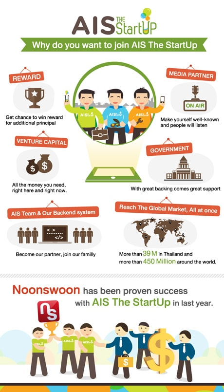 ais-startup-infographic460