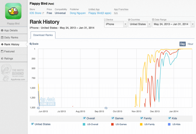 flappy-disk-rank