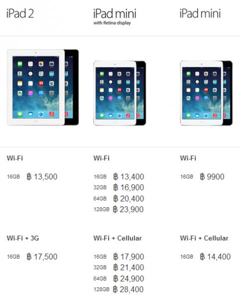 iPad-Price-Compare