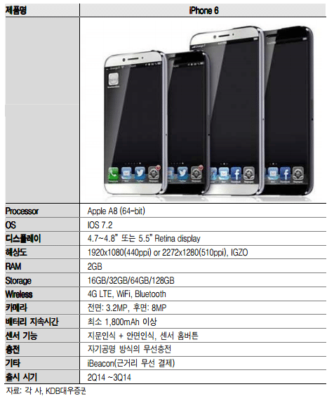 iphone-6-spec