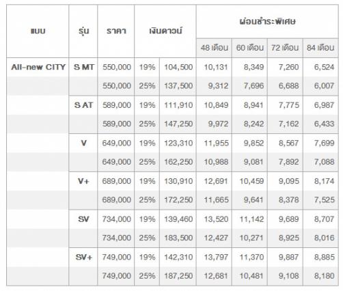 honda-city-2014-price