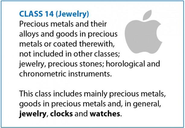 apple-trademark-iwatch-jewelry