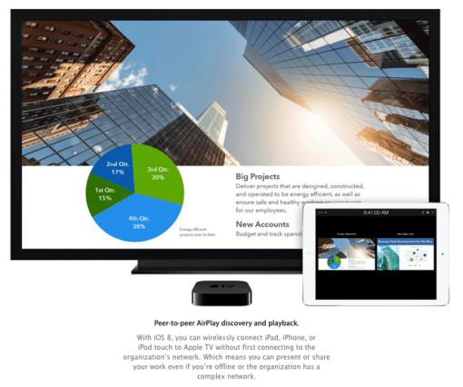 Apple TV AirPlay peer-to-peer