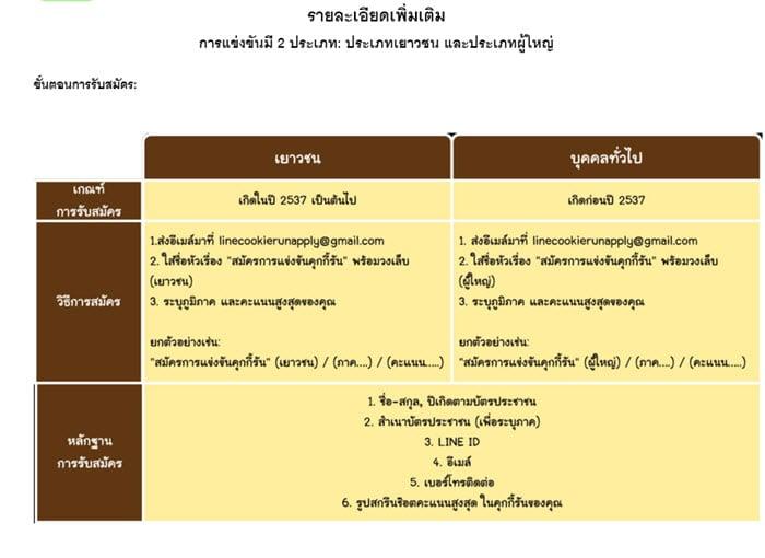 line-cookie-run-champion-thailand-4