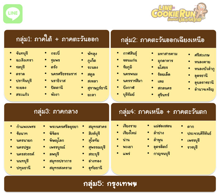 line-cookie-run-champion-thailand-6