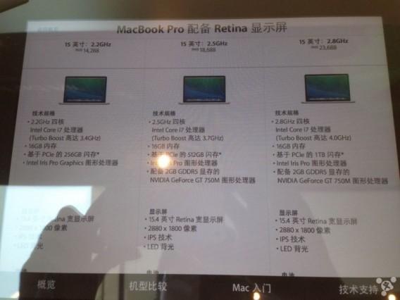 macbook-pro-retina_retina_late_2014_chart-800x600