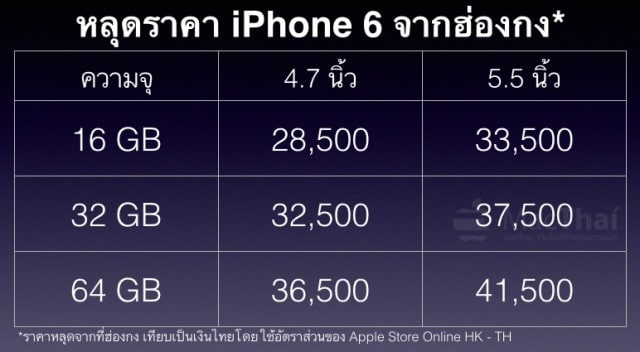 iphone-6-price-hong-kong-leaked-convert-to-thai-baht