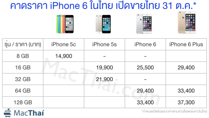 iphone-6-price-start-at-25500-iphone-6-plus-start-29400-baht-2
