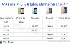 iphone-6-price-start-at-25500-iphone-6-plus-start-29400-baht