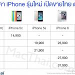 คาด iPhone 6 ในไทยเริ่มต้นที่ 23,900 บาท, iPhone 6 Plus เริ่มต้นที่ 27,900 บาท