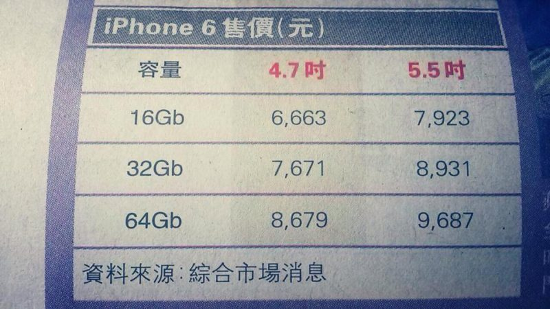Leaked iPhone 6 Price Hong Kong