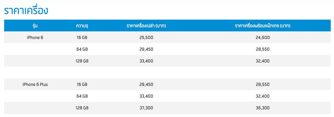 dtac-iphone-6-price