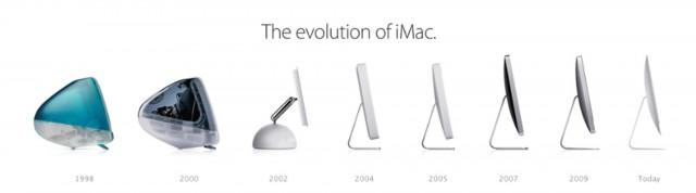 iMac 1998-2013 ภาพจาก blogs.independent.co.uk