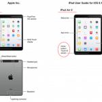 Apple หลุดภาพคู่มือ iOS 8.1 เผย iPad รุ่นหน้าชื่อ iPad Air 2 กับ iPad mini 3 ตามคาด