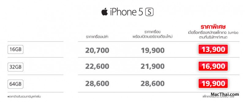 macthai-iphone-5s-sell-price-thailand-official-reduce-to-20700-baht.42 AM
