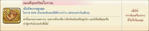macthai-line-get-rich-update-card-level-s-pendent-3