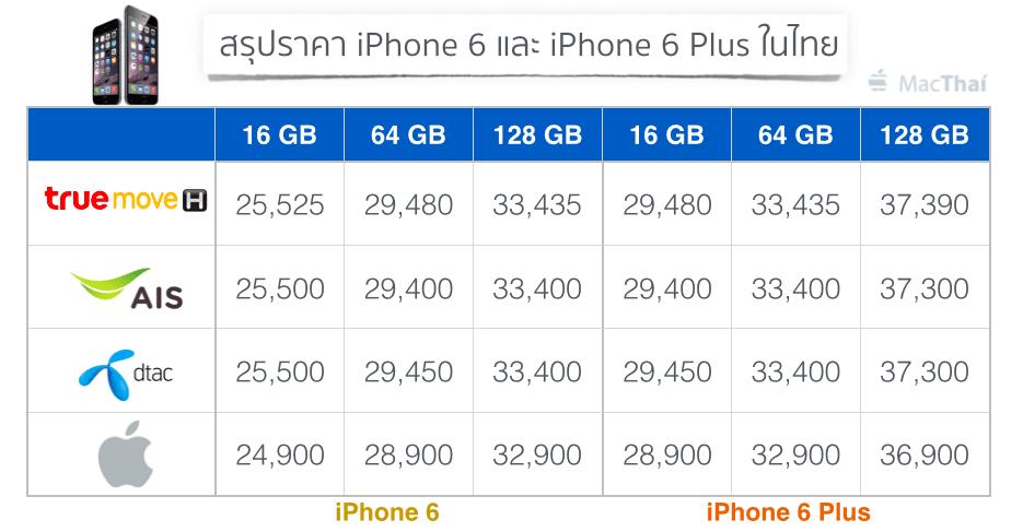 iphone 6 iphone 6 plus truemove h ais