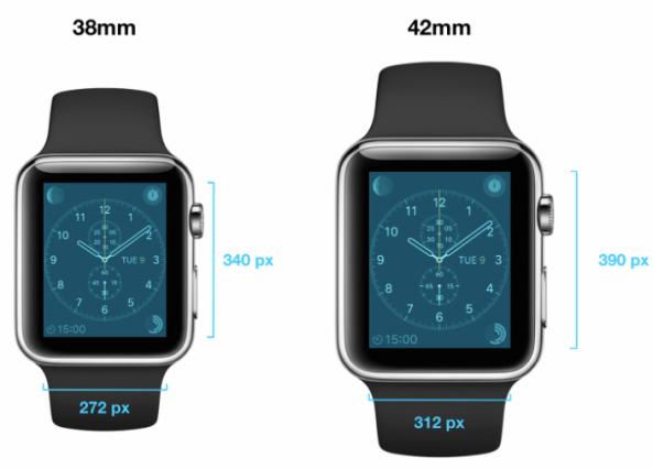 apple-watch-pixel-screen-resolution-is-272-340-pixel-and-312-390-pixel