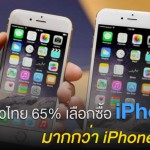 ผลสำรวจพบผู้ใช้ชาวไทย 65% เลือกซื้อ iPhone 6 มากกว่า iPhone 6 Plus