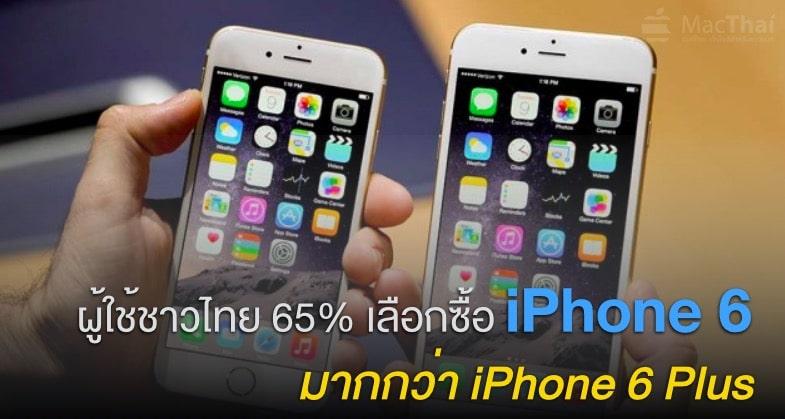 macthai-survey-iphone-6-or-iphone-6-plus-for-thai-user-cover