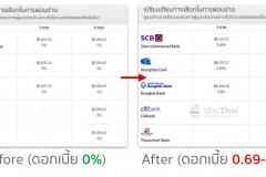 apple-online-store-cancel-loan-zero-percent