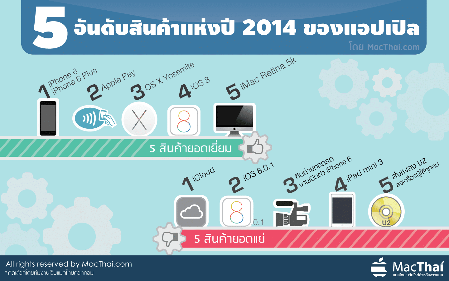 macthai-top-5-best-and-worst-apple-product-of-2014