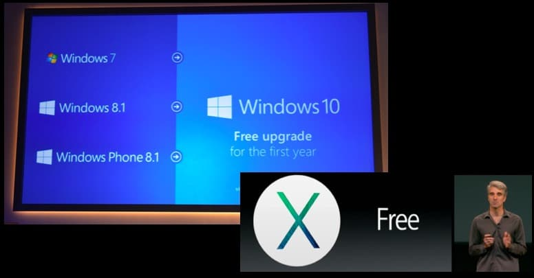 microsoft-windows-10-free-upgrade-for-windows-7-and-8-1-user